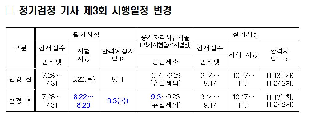 <큐넷> 기사/산업기사 시험 계획 변경